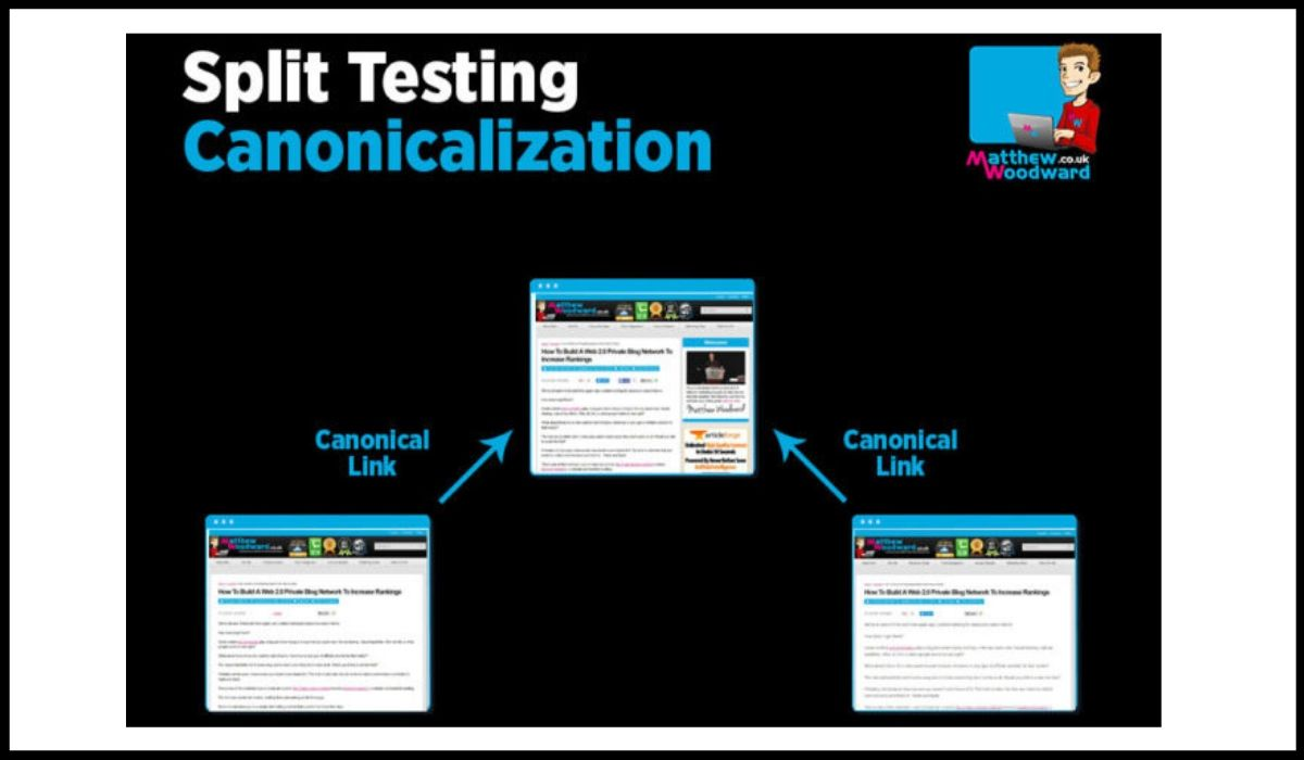 Why People Use Canonicalization